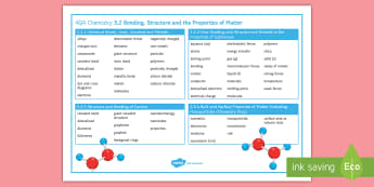 AQA Chemistry 5.2 Bonding, Structure, and Properties of Matter Word Mat - Word Mat, AQA, GCSE, Chemistry, chemical, ionic, bonds, metallic, covalent, dot cross diagram, elect