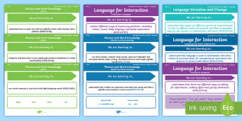 Australian Curriculum English: Year 1 Language Content Descriptions Display Posters - Learning Intention, ACARA, WALT, Learning Objective, Learning Goal, Language variation and Change, L