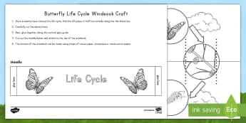 Butterfly Life Cycle Windsock Craft  - USA Early Childhood Science: Life Cycles, butterfly life cycle, life cycle cutting, life cycle craft
