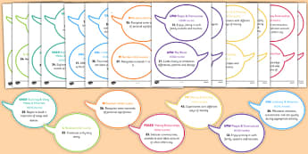 40-60 Months Early Years Outcomes In Speech Bubbles - early years, outcomes, speech bubbles