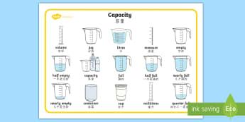 Capacity Word Mat English/Mandarin Chinese - Capacity Word Mat - capacity, measure, maths, numeracy, word mats, Capacity, volume, measure, litre,