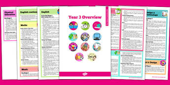 2014 Curriculum Overview Booklet Year 3 - new curriculum, 2014