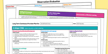Small World Area Editable Continuous Provision Plan Nursery FS1