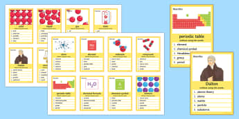 Ks3 atoms elements and compounds teaching resources page 2 atoms elements and compounds can you guess cards urtaz Choice Image