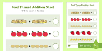 Food Themed Addition Sheet - food, addition sheet, addition, worksheets, maths, numeracy, themed addition sheet, adding, add, plus, themed addition sheet
