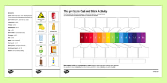 The pH Scale Cut and Stick Activity Sheet, worksheet, plenary activity