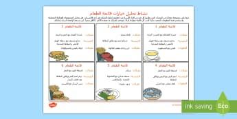 نشاط تحليل قائمة خيارات الغذاء الصحي Arabic - Arabic / العربية - نشاط تحليل قائمة خيارات الغذاء الصحي، الأكل والصحة وال