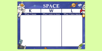Space Topic KWL Grid - space, kwl, grid, know, learn, want, topic
