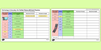 Technology Themed Perfect Tense with Avoir Writing Activity Sheet French - verb, translation, translate, past, mobile, internet, computer, social, media