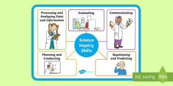Science Inquiry Skills Display Poster - Science, Australian Curriculum, inquiry skills,Australia