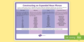 Constructing an Expanded Noun Phrase Word Mat -  - Expanded Noun Phrases Word Mat - SPaG, words, GPS, vocabulary, grammar, Year 4, Y4, expanded noun ph