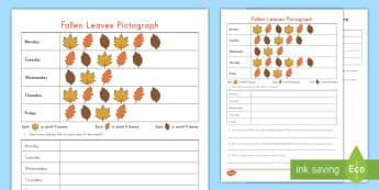 Fallen Leaves Pictograph Worksheet / Activity Sheet - Fall, Season, Autumn, Pictograph, graphing , worksheet