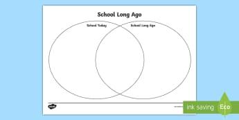 School Long Ago Venn Diagram Comparison Activity Sheet - venn diagram, sorting, school days, sorting activity, venn diagrams, veen digram, worksheet