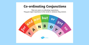 FANBOYS Coordinating Conjunctions Display Poster - connectives