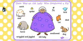 There Was an Old Lady Who Swallowed a Fly Word Mat - word, mat