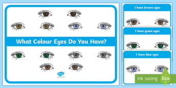 What Colour Eyes Do You Have? Display Posters - eye colour, colours, myself, body, me, oral language