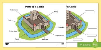 Labelled Diagram Of A Castle - castle, castles, diagram, label, labelling, different parts, medieval, knights, battlements, dungeon, drawbridge, keep, moat, portcullis, suit of armour