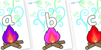 Phoneme Set on Magic Fire - Phoneme set, phonemes, phoneme, Letters and Sounds, DfES, display, Phase 1, Phase 2, Phase 3, Phase 5, Foundation, Literacy