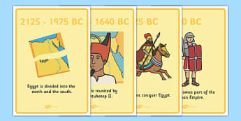 Ancient Egyptian Timeline Display Posters - Ancient Egyptian, history, timeline, Egyptians, display, banner, poster, sign, Egypt, pyramids, Pharaoh, hierogliphics, hieroglyphs, Tutankhamun, Giza, Dahshur, Mummy