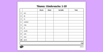 Spelling List Numbers 1-10 Irish Gaeilge Activity Sheet,, worksheet