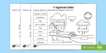 Taflenni Gwaith Gwahaniaethol Y Gylchred Ddŵr - Dwr, Dŵr, Cylchred ddwr, Cylchred dwr, water cycle,Welsh