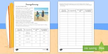 Finanzplanung für einen Sommerurlaub Arbeitsblatt - Finanzplanung für einen Sommerurlaub, Arbeitsblatt, Finanzen, Budget, Haushalt, Sommerurlaub, Somme