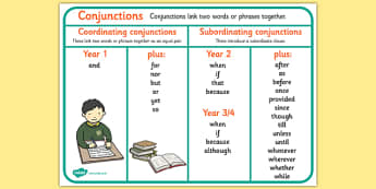 Conjunctions Word Mat - conjunctions, Connectives, Word Mat, Mat