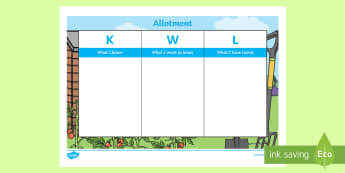 Allotment KWL Grid  - Where Food Comes From Topic KWL Grid - food, topic, kwl, grid