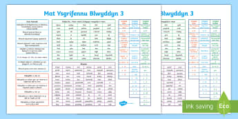 Mat Ysgrifennu Blwyddyn 3 - Geiriau Allweddol, Enwau, Unigol, Lluosog, treigladau, Atalnodi, Arddodiaid, Key Spellings, Mutation