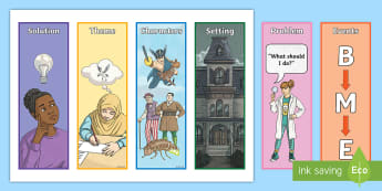 Story Retelling Bookmarks -  Problem, Solution, story elements, events, Character, Setting