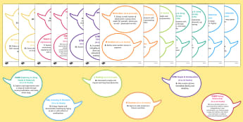 16-26 Months Early Years Outcomes in Speech Bubbles - 16-26 months, early years, outcomes, speech bubbles, display