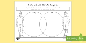 Term 1 Week 2 Year 5 and 6 Chapter Chat Character Comparison Activity Sheet to Support Teaching on There's a Boy in the Girls' Bathroom by Louis Sachar - Louis Sachar, Chapter Chat, Year 5-6, There's A Boy In The Girls' Bathroom, Reading, worksheet,