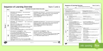 Years 5 and 6 Composite Class Mathematics Australian Curriculum Sequence of Learning Overview - Year 5, Year 6, composite class, maths, program, sequence, learning, overview,Australia