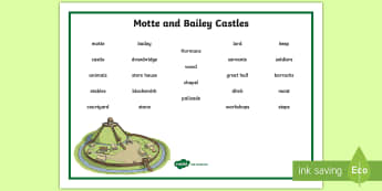 Motte and Bailey Castle Word Mat - ROI The Normans in Ireland, motte and bailey castles, medieval, history, castles, word mat, SESE,Iri