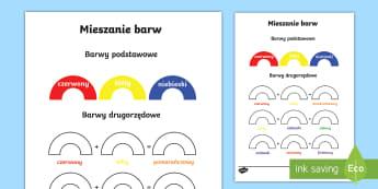 Karta Mieszanie barw - pierwszorzędowe, drugorzędowe, podstawowe, barwy, kolory, kolor, kolorowy, mieszanie, barw, kolor