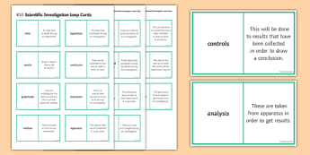 Scientific Investigation Loop Cards