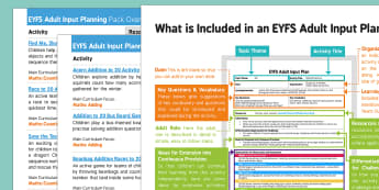 EYFS Maths: Numbers ELG Adult Input Planning and Resource Pack Overview - EYFS, Early Years, Number ELG, Early Learning Goals, Reception, mathematics, EYFS Planning, Adult le