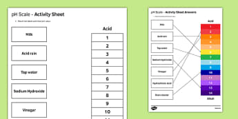 pH Scale Match and Draw