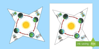 Seasons Earth Position Interactive Visual Aid Arabic/English - Seasons Earth Position Interactive Visual Aid - weather, seasons, waether, WHEATHER, seaons, wetaher