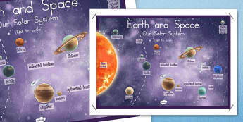 Year 5 Science Earth and Space Display Poster - australia,