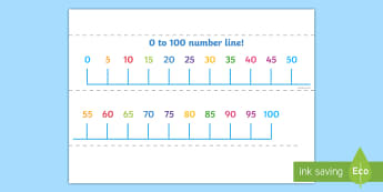 Giant Number Line Counting in 5s Display Poster - Counting in 5s Numberline, Counting, Numberline, Number line, Counting on, Counting back, even numbe