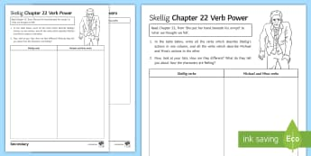 Chapter 22 - Verb Power! Activity Sheet to Support Teaching on Skellig by David Almond - Skellig, David Almond, Michael, Mina, KS3 Literature, KS3 Novel, Low Ability Reading, Year 7 Novel,