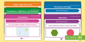 Location and Transformation Content Descriptors Display Posters - geometry, measurement, converting, australia, australian curriculum, mathematics, length, mass, volu