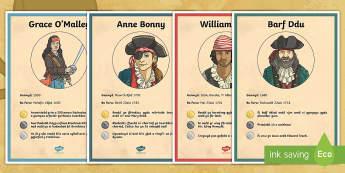 Posteri Môr-ladron Enwog - ffeithiau, hanesyddol, mor-leidr, Barti Ddu, pirate, pirates,Welsh