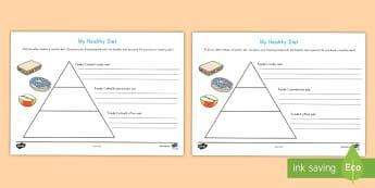 Healthy Eating Food Pyramid Writing Activity - food, food pyramid, eating, healthy, unhealthy