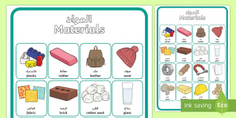 Materials Vocabulary Poster Arabic/English - Materials Vocabulary Poster - materials, display posters, themed posters, images, pictures, key word