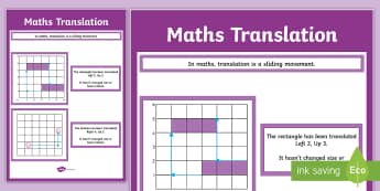 Translation Display Poster - translate shapes, translation, year 4, y4, slide shapes, position and direction