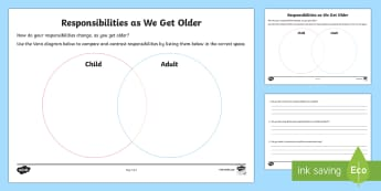 Responsibilities as We Get Older Activity - Classroom Management and Organization, responsibilities, Venn diagram, discuss, discussion, phse, mo