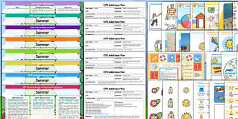 EYFS Summer Themed Lesson Plan Enhancement Ideas and Resources Pack - planning