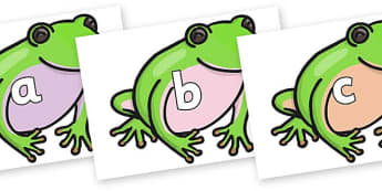 Phase 2 Phonemes on Green Tree Frog - Phonemes, phoneme, Phase 2, Phase two, Foundation, Literacy, Letters and Sounds, DfES, display